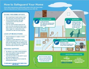 How to Safeguard Your Home